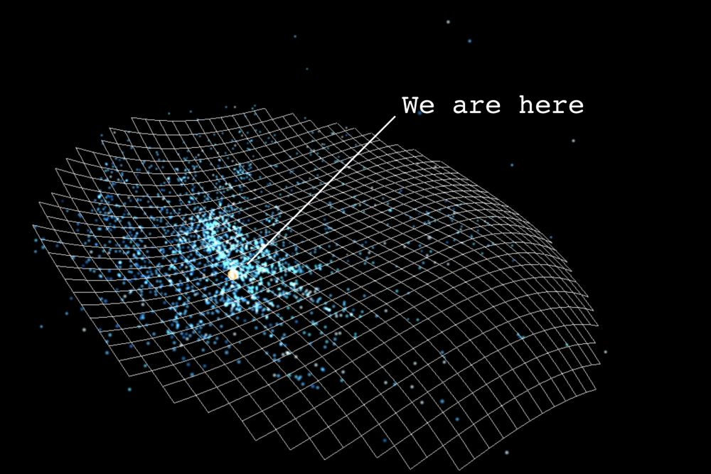 Our galaxy is warped